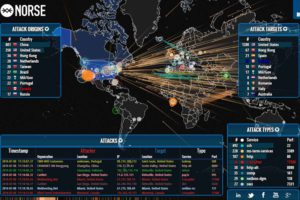 norse-cyberwar-map